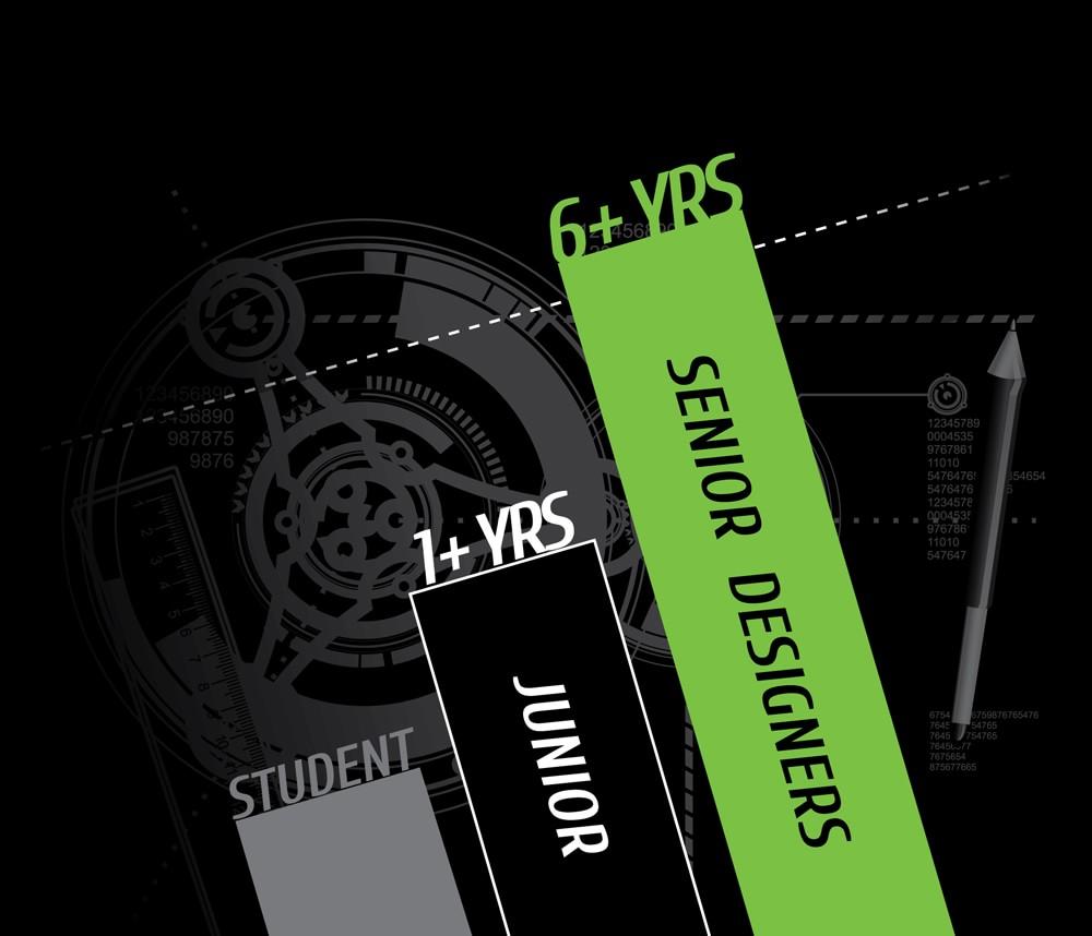 Senior-Level-Graphic-Designers-Atlanta